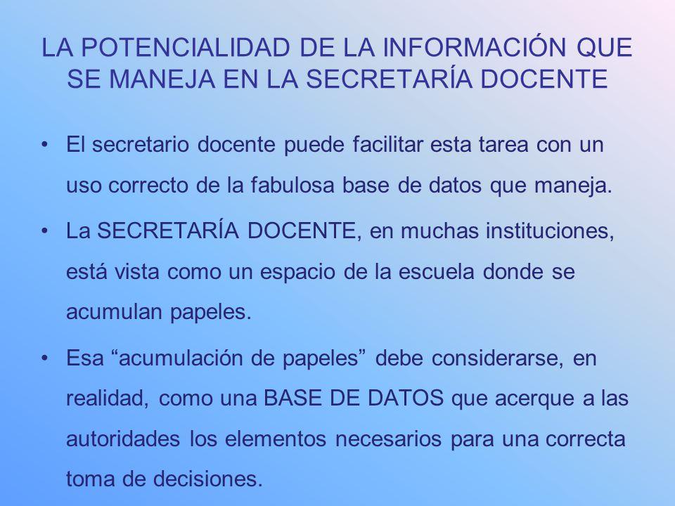 Presentación ante la Dirección de Títulos y Legalizaciones de Carrera Nueva o que se dicta por primera vez en la Institución