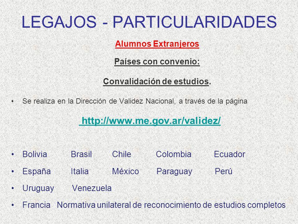 Alumnos Extranjeros Países con convenio: Convalidación de estudios. Se realiza en la Dirección de Validez Nacional, a través de la página http://www.m