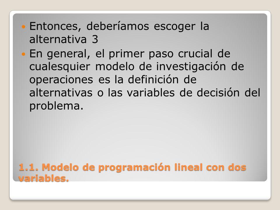 1.1. Modelo de programación lineal con dos variables. Entonces, deberíamos escoger la alternativa 3 En general, el primer paso crucial de cualesquier