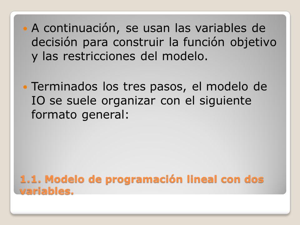 1.1. Modelo de programación lineal con dos variables. A continuación, se usan las variables de decisión para construir la función objetivo y las restr