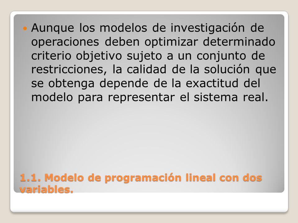 1.1. Modelo de programación lineal con dos variables. Aunque los modelos de investigación de operaciones deben optimizar determinado criterio objetivo
