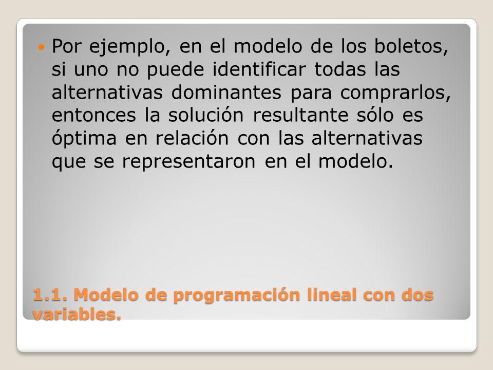 1.1. Modelo de programación lineal con dos variables. Por ejemplo, en el modelo de los boletos, si uno no puede identificar todas las alternativas dom