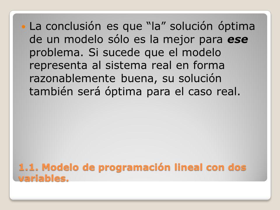 1.1. Modelo de programación lineal con dos variables. La conclusión es que la solución óptima de un modelo sólo es la mejor para ese problema. Si suce