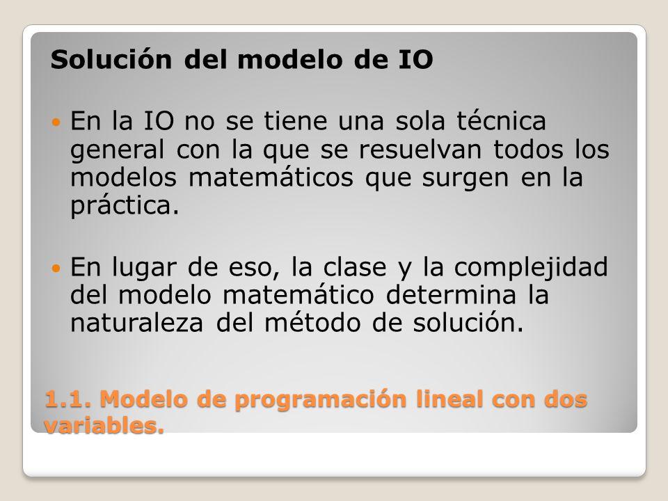 1.1. Modelo de programación lineal con dos variables. Solución del modelo de IO En la IO no se tiene una sola técnica general con la que se resuelvan