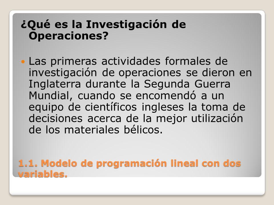 1.1. Modelo de programación lineal con dos variables. ¿Qué es la Investigación de Operaciones? Las primeras actividades formales de investigación de o