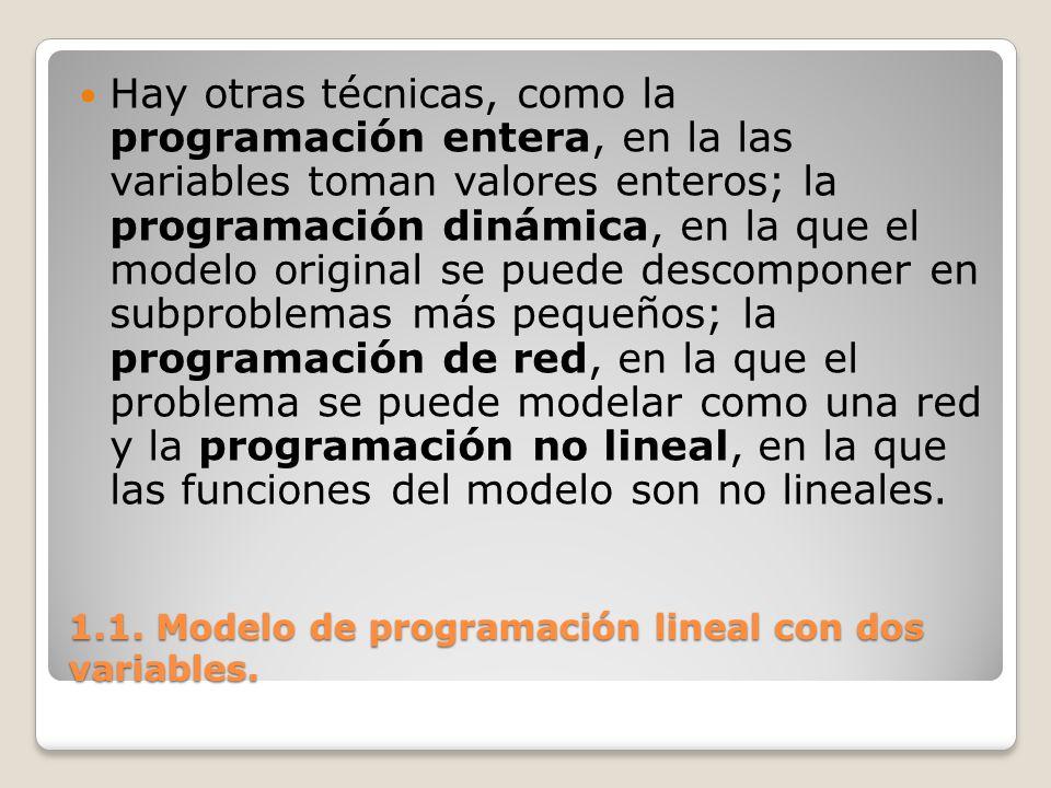 1.1. Modelo de programación lineal con dos variables. Hay otras técnicas, como la programación entera, en la las variables toman valores enteros; la p