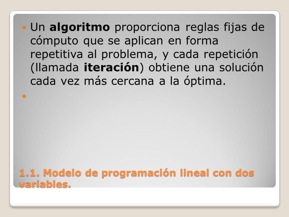 1.1. Modelo de programación lineal con dos variables. Un algoritmo proporciona reglas fijas de cómputo que se aplican en forma repetitiva al problema,
