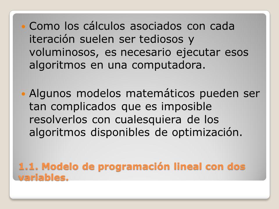 1.1. Modelo de programación lineal con dos variables. Como los cálculos asociados con cada iteración suelen ser tediosos y voluminosos, es necesario e