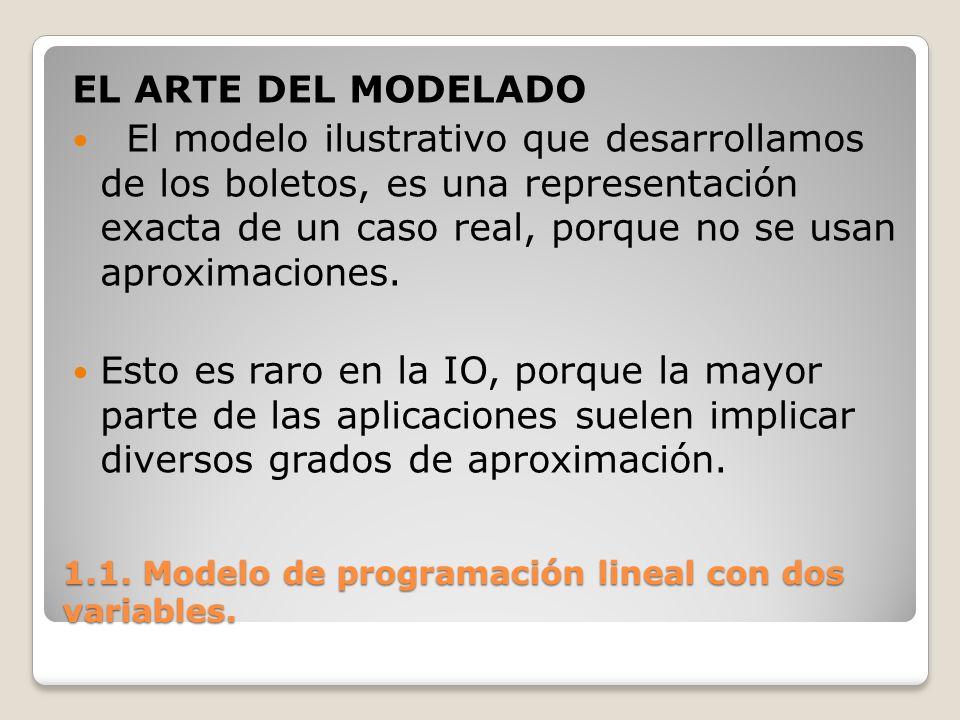 1.1. Modelo de programación lineal con dos variables. EL ARTE DEL MODELADO El modelo ilustrativo que desarrollamos de los boletos, es una representaci