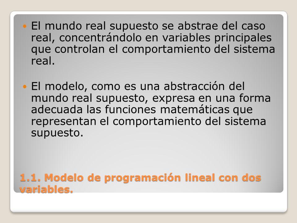 1.1. Modelo de programación lineal con dos variables. El mundo real supuesto se abstrae del caso real, concentrándolo en variables principales que con