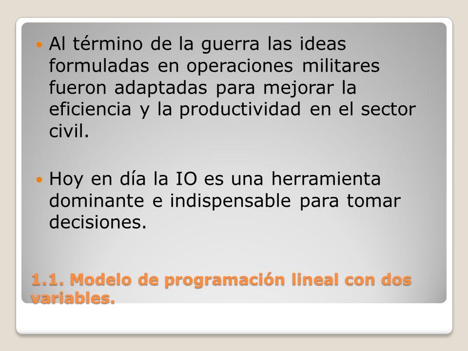 1.1. Modelo de programación lineal con dos variables. Al término de la guerra las ideas formuladas en operaciones militares fueron adaptadas para mejo