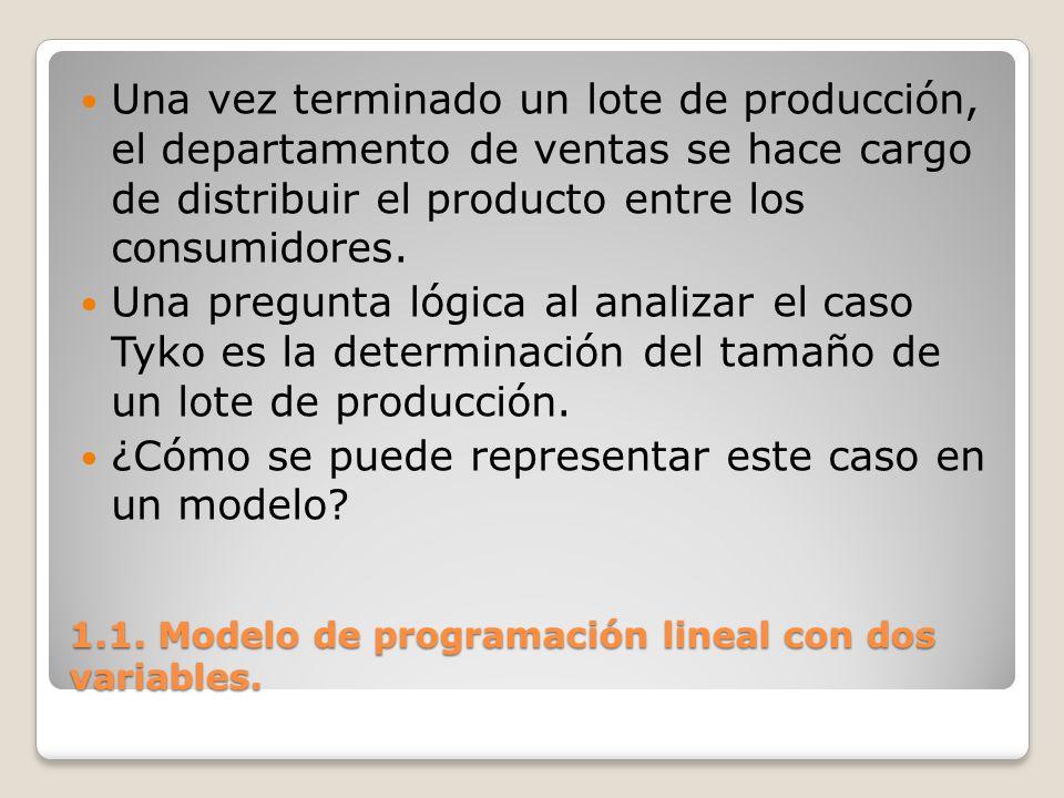 1.1. Modelo de programación lineal con dos variables. Una vez terminado un lote de producción, el departamento de ventas se hace cargo de distribuir e