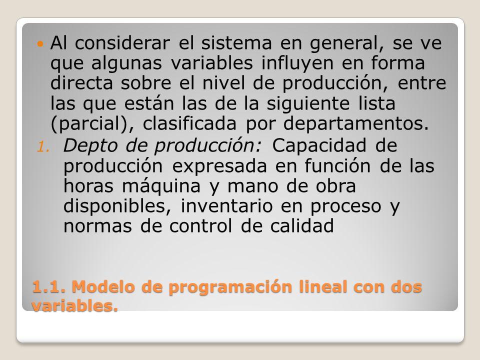 1.1. Modelo de programación lineal con dos variables. Al considerar el sistema en general, se ve que algunas variables influyen en forma directa sobre