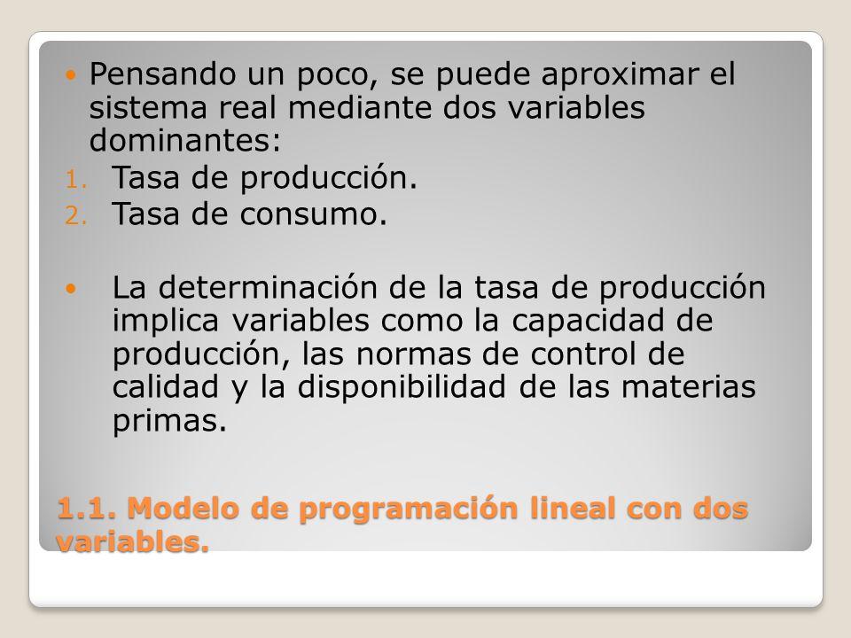 1.1. Modelo de programación lineal con dos variables. Pensando un poco, se puede aproximar el sistema real mediante dos variables dominantes: 1. Tasa