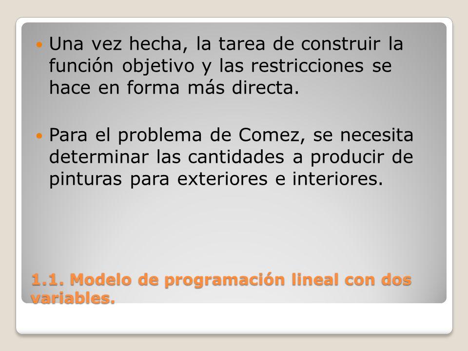 1.1. Modelo de programación lineal con dos variables. Una vez hecha, la tarea de construir la función objetivo y las restricciones se hace en forma má