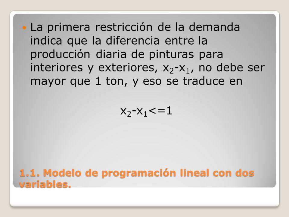 1.1. Modelo de programación lineal con dos variables. La primera restricción de la demanda indica que la diferencia entre la producción diaria de pint
