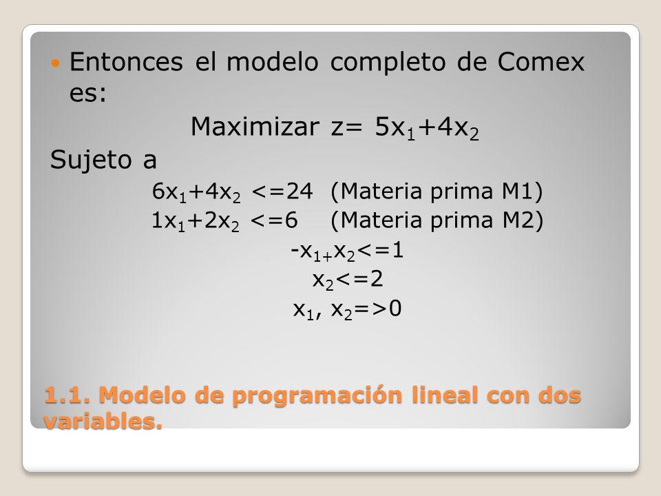 1.1. Modelo de programación lineal con dos variables. Entonces el modelo completo de Comex es: Maximizar z= 5x 1 +4x 2 Sujeto a 6x 1 +4x 2 <=24 (Mater