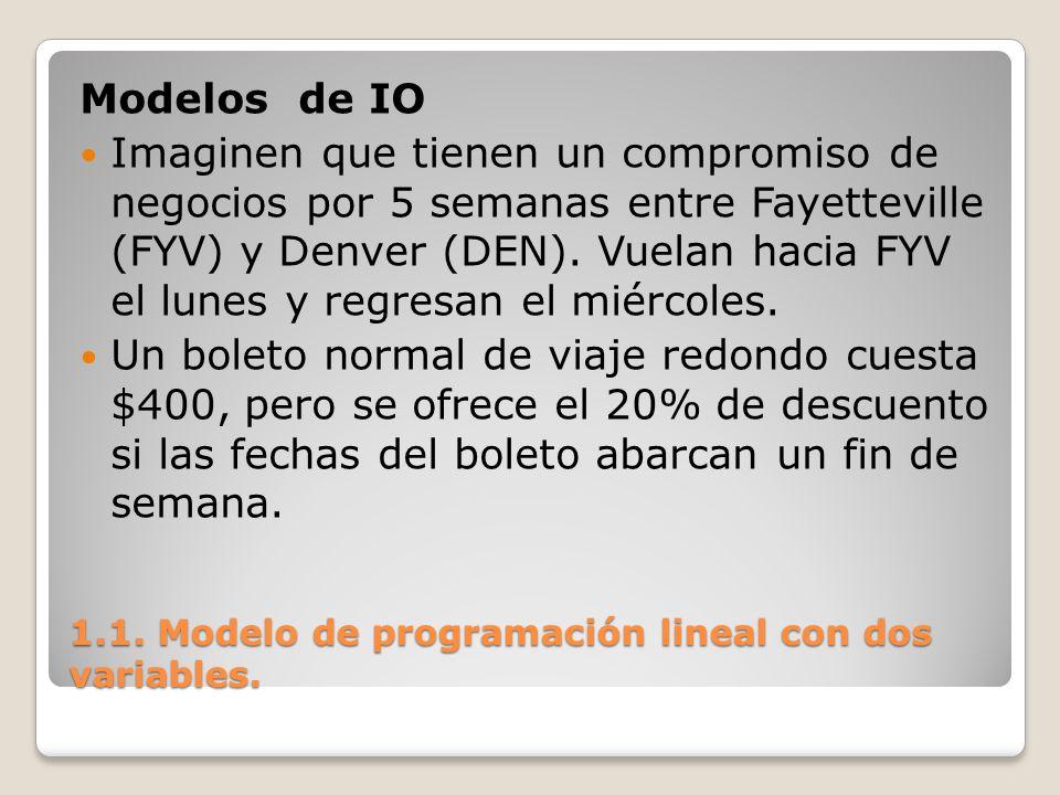 1.1. Modelo de programación lineal con dos variables. Modelos de IO Imaginen que tienen un compromiso de negocios por 5 semanas entre Fayetteville (FY