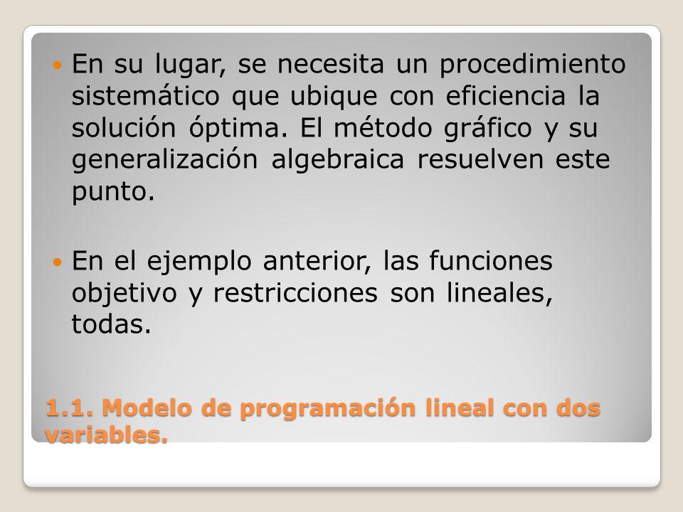 1.1. Modelo de programación lineal con dos variables. En su lugar, se necesita un procedimiento sistemático que ubique con eficiencia la solución ópti