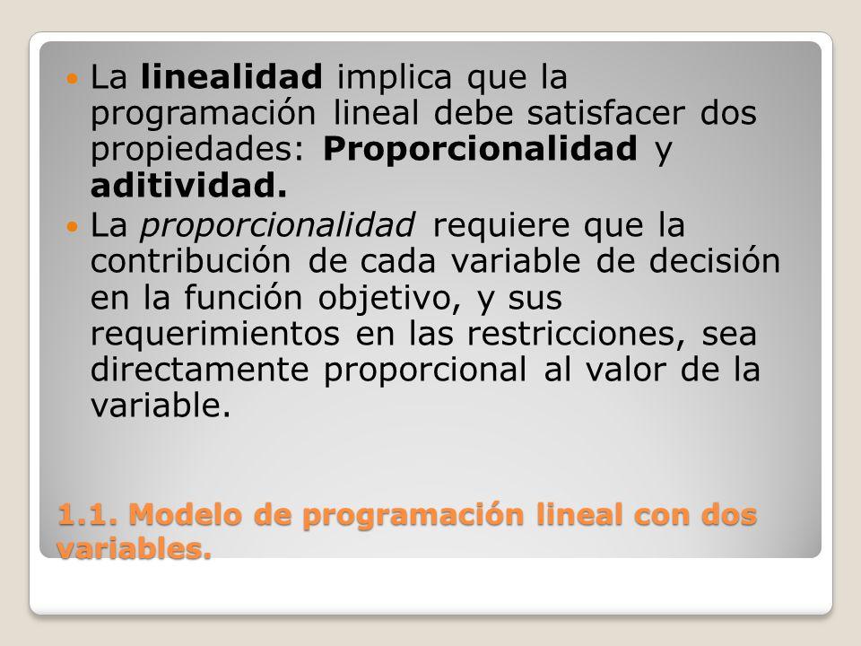 1.1. Modelo de programación lineal con dos variables. La linealidad implica que la programación lineal debe satisfacer dos propiedades: Proporcionalid