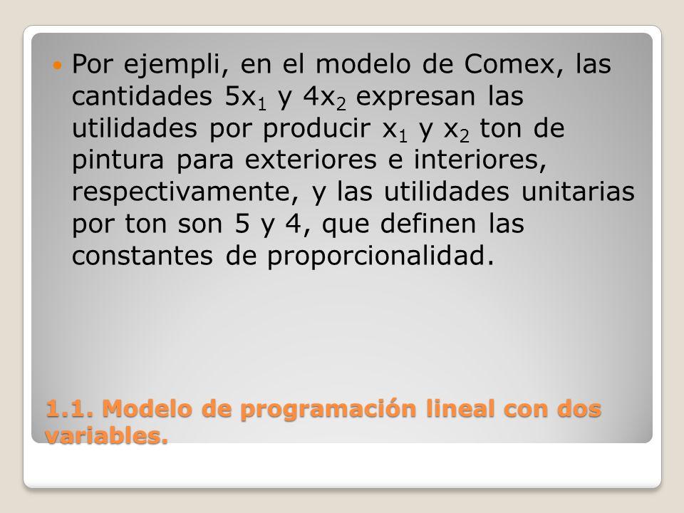 1.1. Modelo de programación lineal con dos variables. Por ejempli, en el modelo de Comex, las cantidades 5x 1 y 4x 2 expresan las utilidades por produ