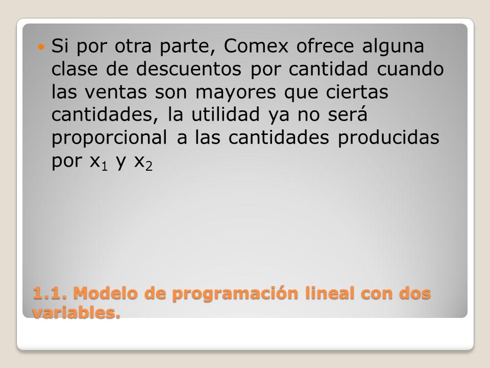 1.1. Modelo de programación lineal con dos variables. Si por otra parte, Comex ofrece alguna clase de descuentos por cantidad cuando las ventas son ma