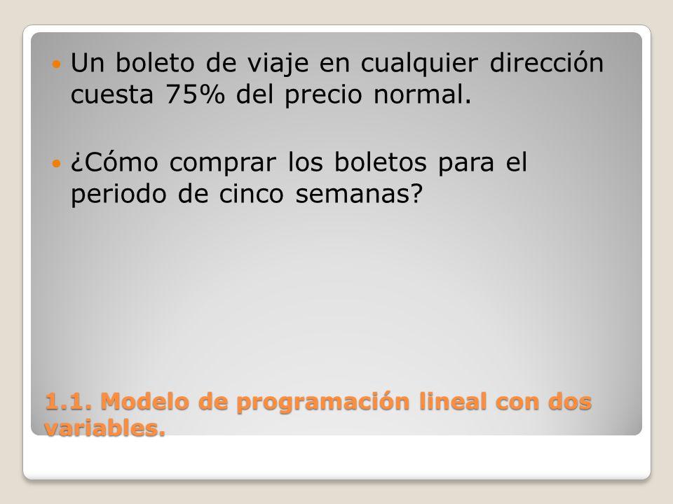 1.1. Modelo de programación lineal con dos variables. Un boleto de viaje en cualquier dirección cuesta 75% del precio normal. ¿Cómo comprar los boleto