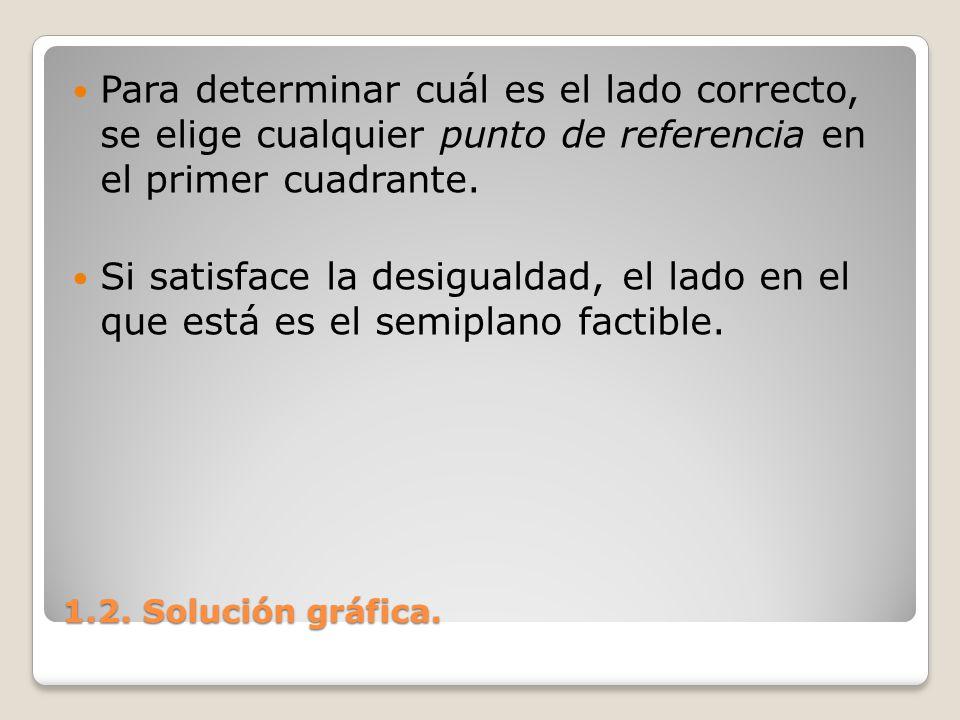 1.2. Solución gráfica. Para determinar cuál es el lado correcto, se elige cualquier punto de referencia en el primer cuadrante. Si satisface la desigu