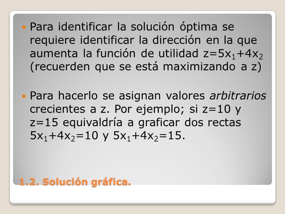 1.2. Solución gráfica. Para identificar la solución óptima se requiere identificar la dirección en la que aumenta la función de utilidad z=5x 1 +4x 2