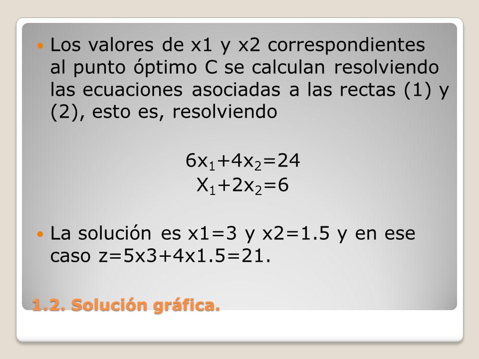 Los valores de x1 y x2 correspondientes al punto óptimo C se calculan resolviendo las ecuaciones asociadas a las rectas (1) y (2), esto es, resolviend