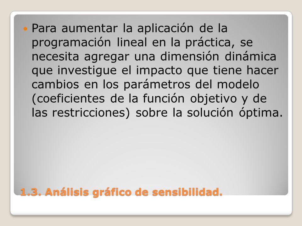 1.3. Análisis gráfico de sensibilidad. Para aumentar la aplicación de la programación lineal en la práctica, se necesita agregar una dimensión dinámic