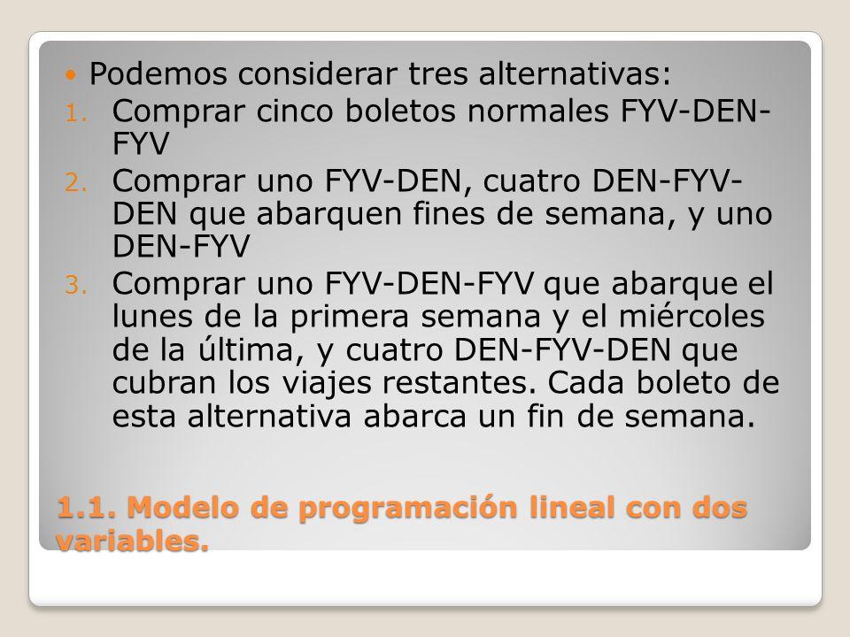 1.1. Modelo de programación lineal con dos variables. Podemos considerar tres alternativas: 1. Comprar cinco boletos normales FYV-DEN- FYV 2. Comprar
