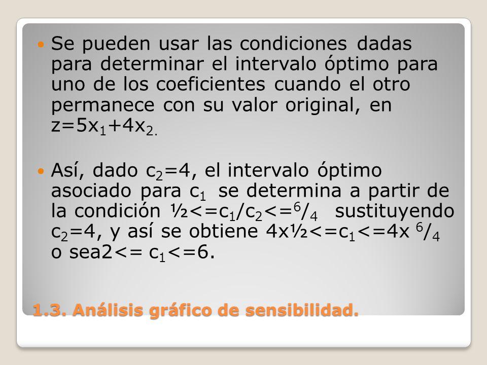 1.3. Análisis gráfico de sensibilidad. Se pueden usar las condiciones dadas para determinar el intervalo óptimo para uno de los coeficientes cuando el
