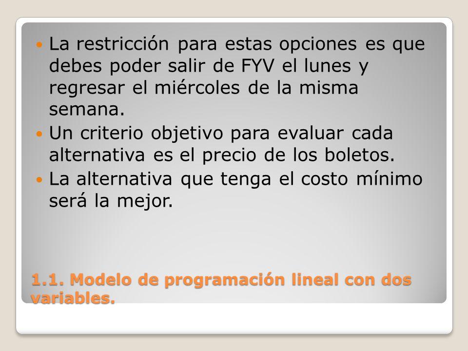 1.1. Modelo de programación lineal con dos variables. La restricción para estas opciones es que debes poder salir de FYV el lunes y regresar el miérco