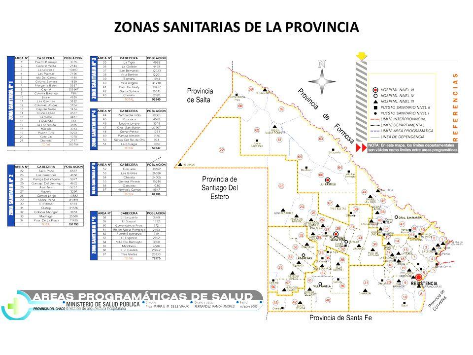 Gestión para la Participación y el Consenso Integración entre Efectores de Salud, Municipios, ONGs y Movimientos Sociales Sub-Programa de Desarrollo de Comunidades Aborígenes
