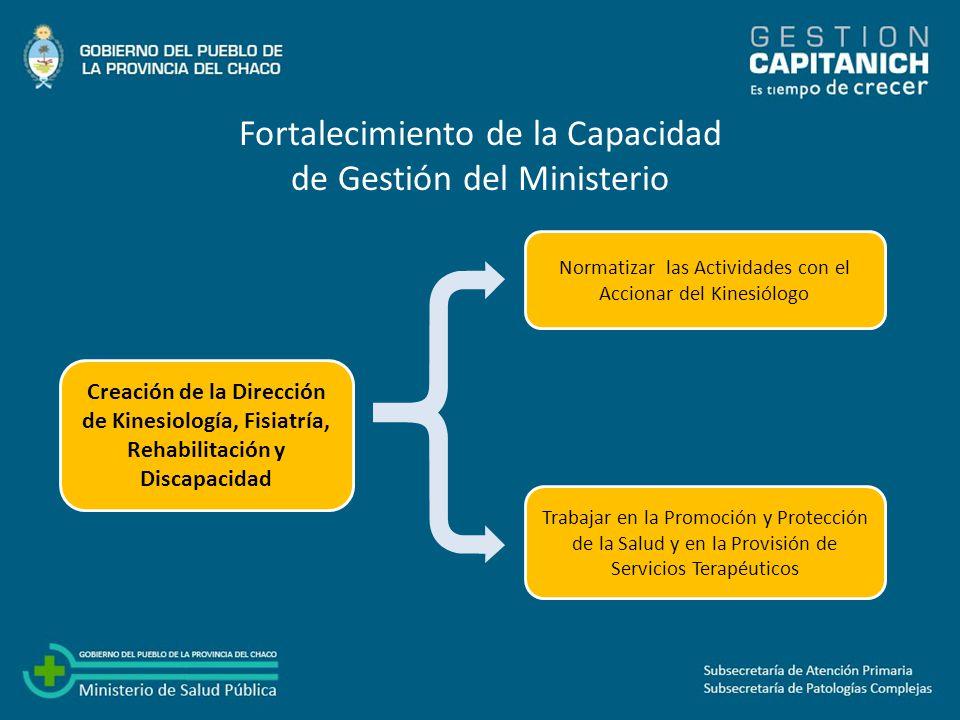 Plan de Salud Gestión Integral de la Salud Pública Patologías Complejas Atención Primaria Coordinación con la Sociedad Civil Promoción y Prevención de la Salud Gestión de Medicamentos e Insumos Planificación Estratégica para la Atención Primaria de Salud Fortalecimiento Institucional de Hospitales Fortalecimiento de la Capacidad de Gestión del Ministerio Gestión Específica de Temas Críticos (Mortalidad y Desnutrición) Atención de la Emergencia Hídrica y Sanitaria Evaluación y Desarrollo de Programas Sanitarios Gestión para la Participación y el Consenso Optimización de los Recursos Educación para la Salud Nutrición y Salud Ambiental
