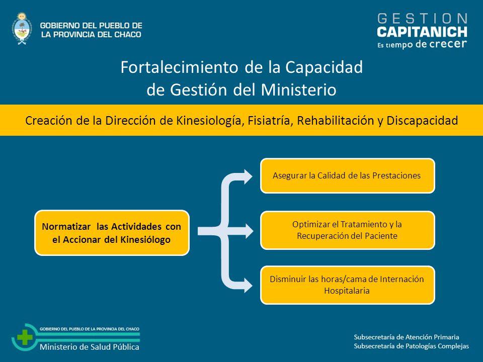 Fortalecimiento Institucional de Hospitales Hospital Julio C.