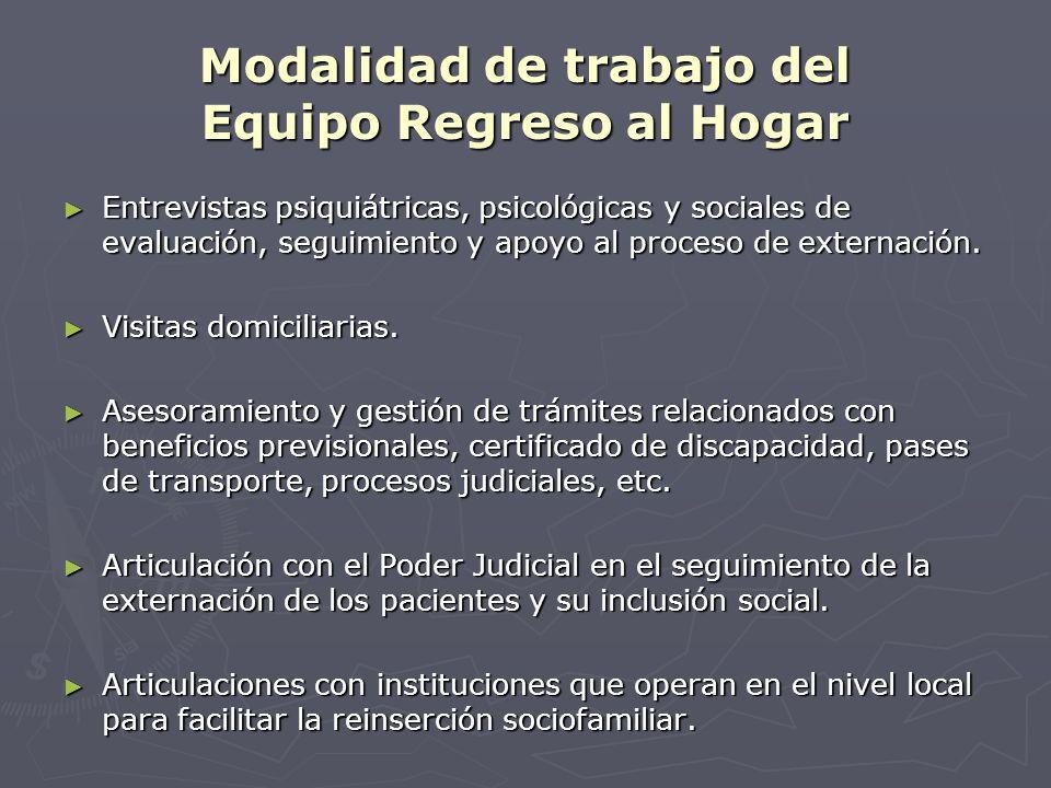 Modalidad de trabajo del Equipo Regreso al Hogar Entrevistas psiquiátricas, psicológicas y sociales de evaluación, seguimiento y apoyo al proceso de externación.