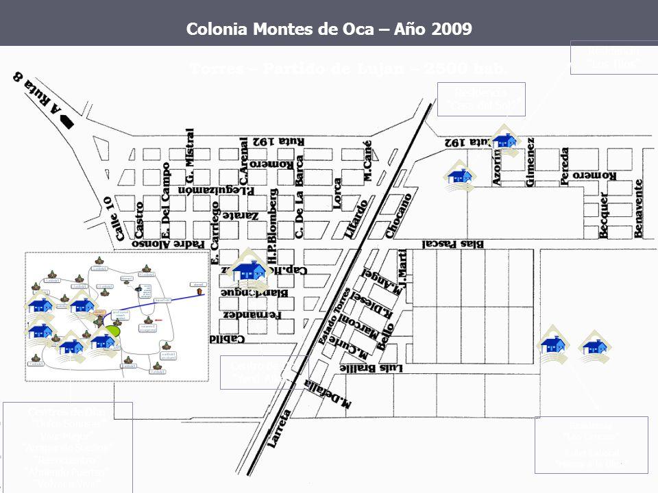 Colonia Montes de Oca – Año 2009 Torres – Partido de Lujan – 2500 hab.