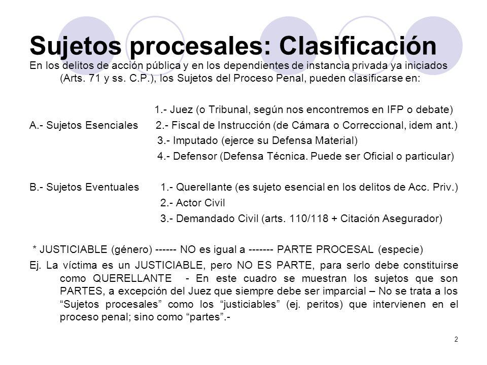 Sujetos procesales: Clasificación En los delitos de acción pública y en los dependientes de instancia privada ya iniciados (Arts.