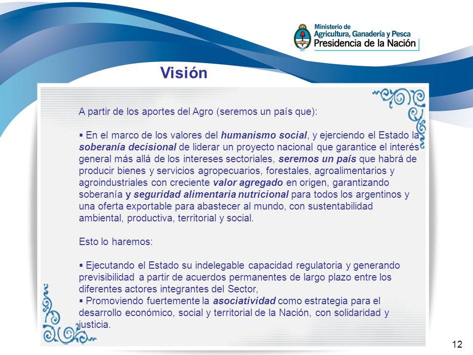 12 Visión A partir de los aportes del Agro (seremos un país que): En el marco de los valores del humanismo social, y ejerciendo el Estado la soberanía