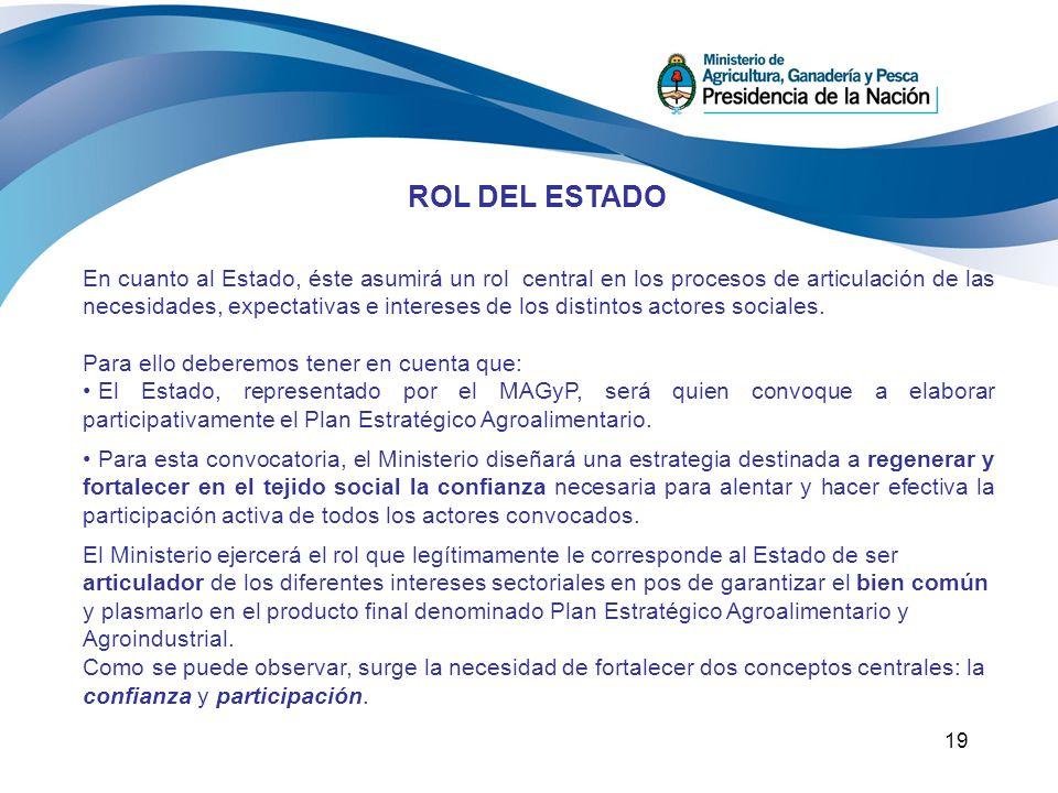 19 ROL DEL ESTADO En cuanto al Estado, éste asumirá un rol central en los procesos de articulación de las necesidades, expectativas e intereses de los