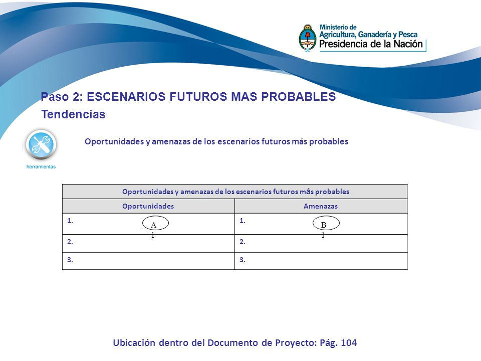 Paso 2: ESCENARIOS FUTUROS MAS PROBABLES Tendencias Oportunidades y amenazas de los escenarios futuros más probables OportunidadesAmenazas 1. 2. 3. A1