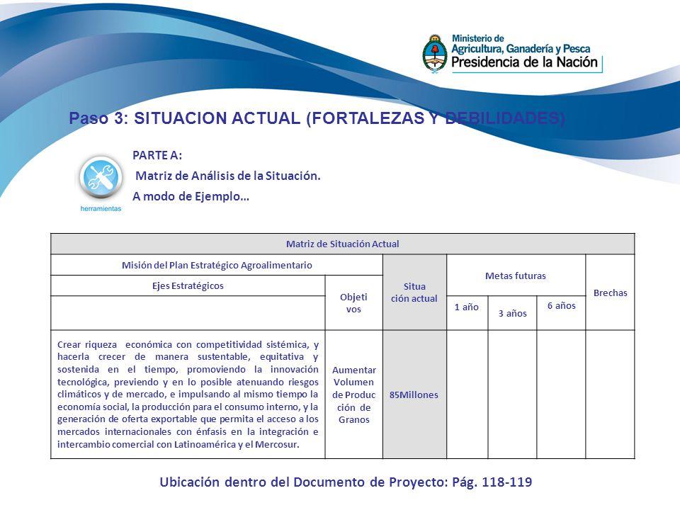Paso 3: SITUACION ACTUAL (FORTALEZAS Y DEBILIDADES) PARTE A: Matriz de Análisis de la Situación. A modo de Ejemplo… Matriz de Situación Actual Misión