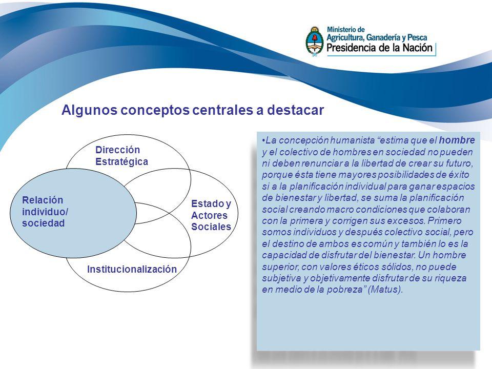 7 Algunos conceptos centrales a destacar Dirección Estratégica Estado y Actores Sociales Institucionalización Relación individuo/ sociedad La concepci