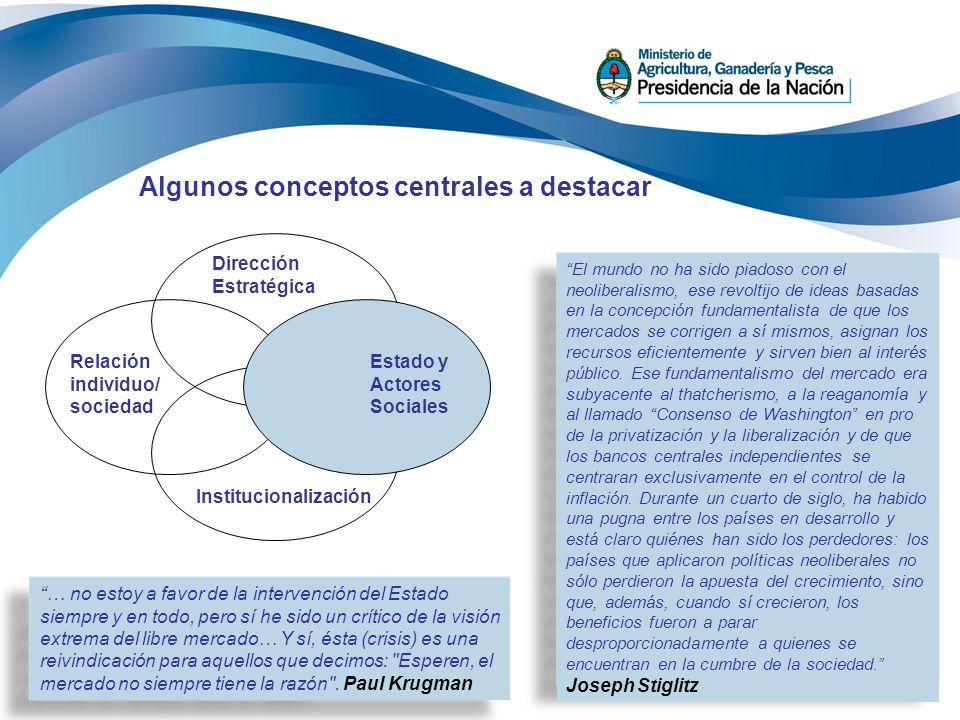 9 Algunos conceptos centrales a destacar Dirección Estratégica Institucionalización Relación individuo/ sociedad Estado y Actores Sociales … no estoy