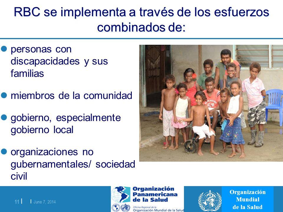 | June 7, 2014 11 | Organización Mundial de la Salud RBC se implementa a través de los esfuerzos combinados de: personas con discapacidades y sus fami