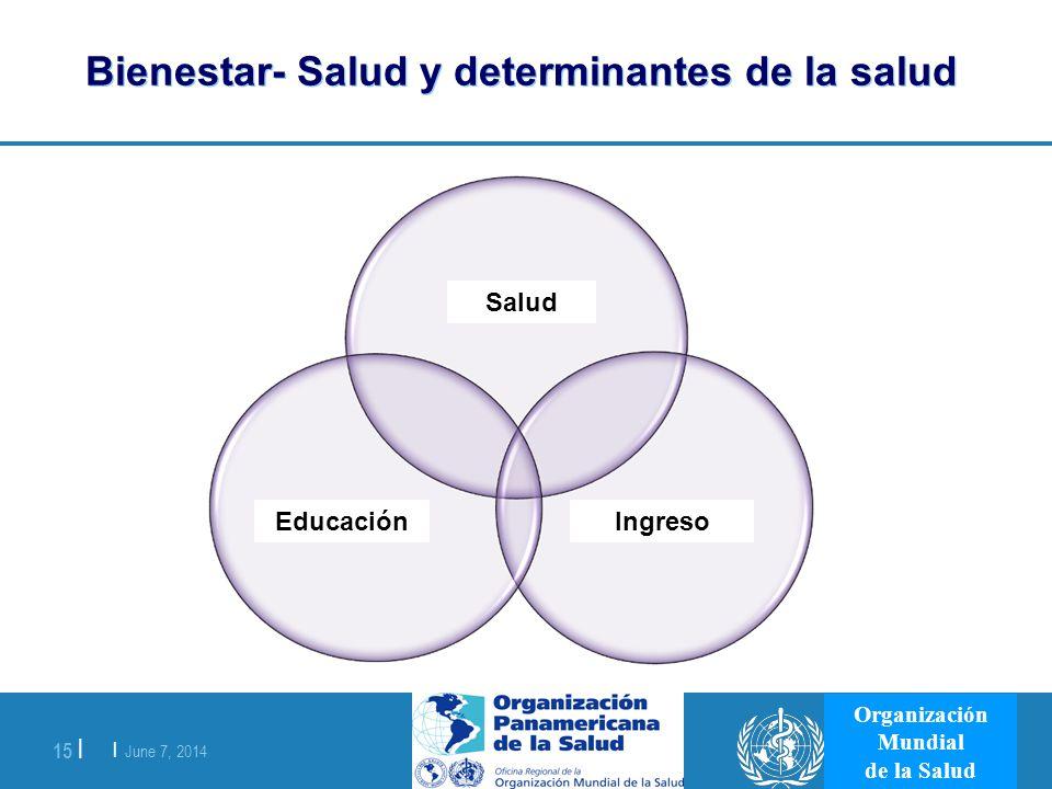 | June 7, 2014 15 | Organización Mundial de la Salud Bienestar- Salud y determinantes de la salud Educación Salud Ingreso