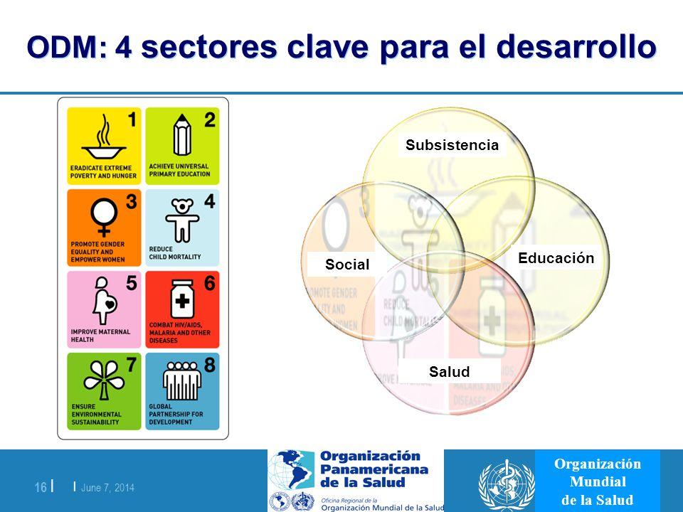 | June 7, 2014 16 | Organización Mundial de la Salud ODM: 4 sectores clave para el desarrollo Subsistencia Educación Salud Social