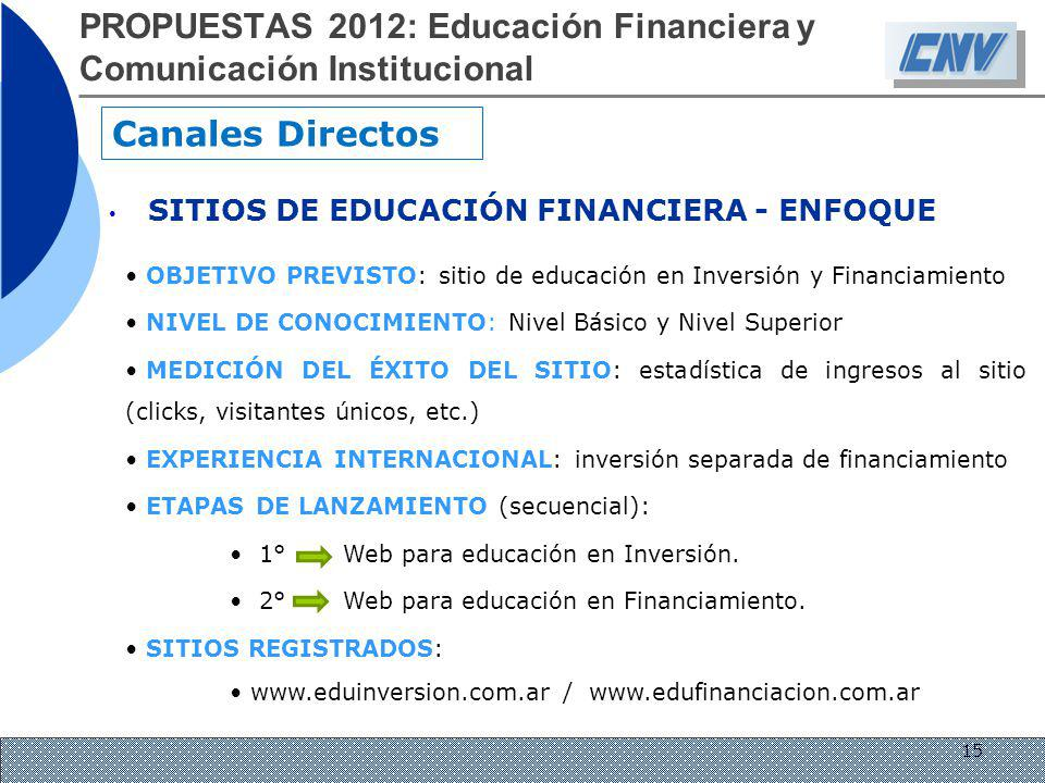 OBJETIVO PREVISTO: sitio de educación en Inversión y Financiamiento NIVEL DE CONOCIMIENTO: Nivel Básico y Nivel Superior MEDICIÓN DEL ÉXITO DEL SITIO: